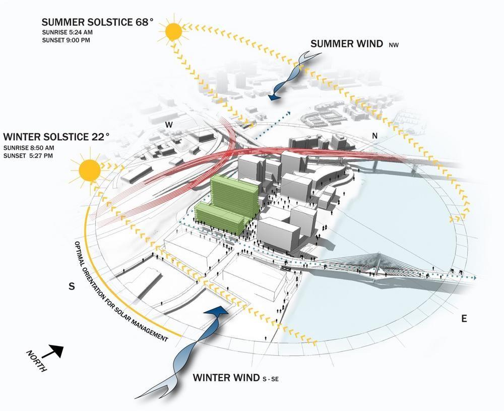 استراتژی-های-طراحی-اقلیمی-(جهتگیری-ساختمان)