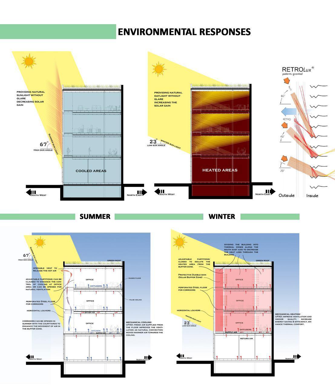 فضاهای-خورشیدی-یا-Sunspaces