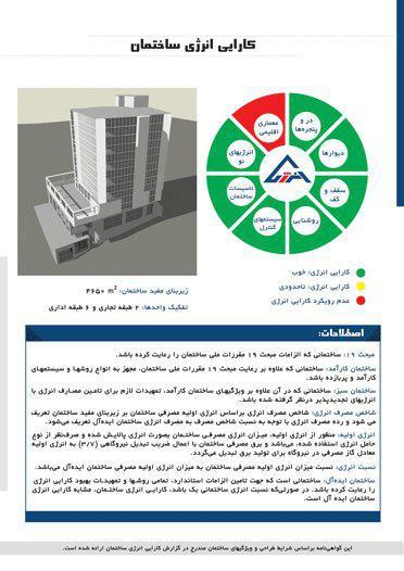 گواهی-نامه-برچسب-انرژی-ساختمان-به-چه-ساختمان-هایی-تعلق-می-گیرد؟