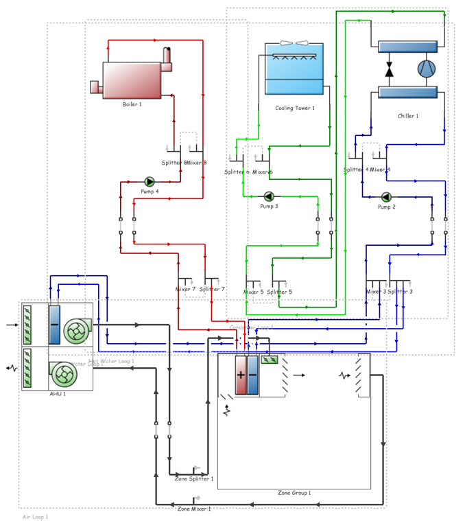 1- طراحی سیستم حرارتی و برودتی، تعیین ظرفیت و ترسیم نقشه های مکانیکی <br>- ضرورت های فنی و امکانات دستیابی به دستگاه ها <br>- مطالعات و طراحی تأسیسات و تهیه مشخصات و ظرفیت تجهیزات<br>- تهیه پلان لوله کشی آب سرد و گرم مصرفی<br>- نقشه کشی اطفاء حریق و انتخاب تجهیزات<br>- پلان لوله کشی فاضلاب و هواکش فاضلاب و آب باران<br>- پلان لوله کشی سیستم تهویه مطبوع<br>- پلان کانال کشی هوای تازه و تهویه مطبوع<br>- پلان کانال کشی تخلیه هوا<br>- فلودیاگرام و کنترل دیاگرام موتورخانه<br>- پلان چیدمان بام و موتورخانه<br>